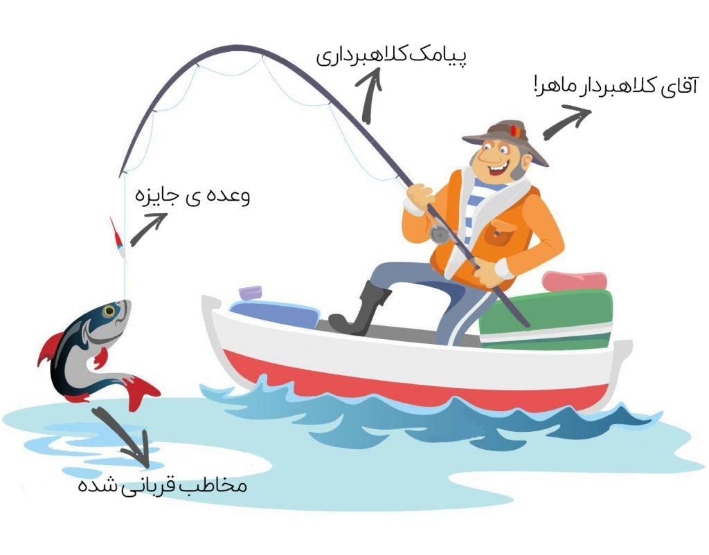 تشبیه کلاهبرداری پیامکی به ماهیگیری