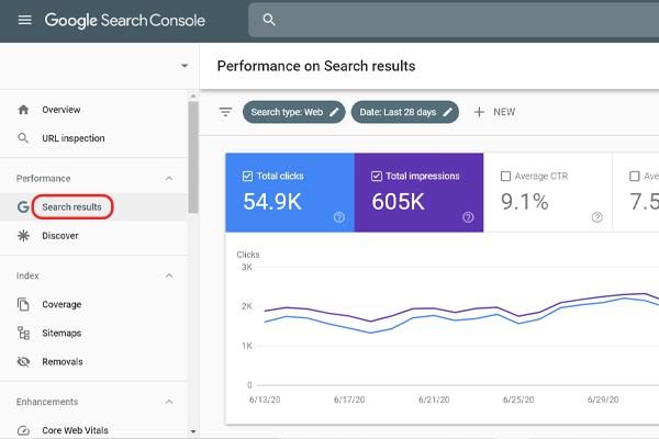Performance گوگل سرچ کنسول